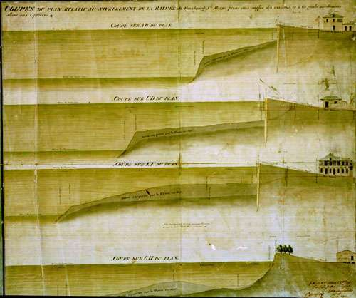 Plan of Faubourg Ste. Marie riverfront, by Mansuy-Pellitier, 1807
